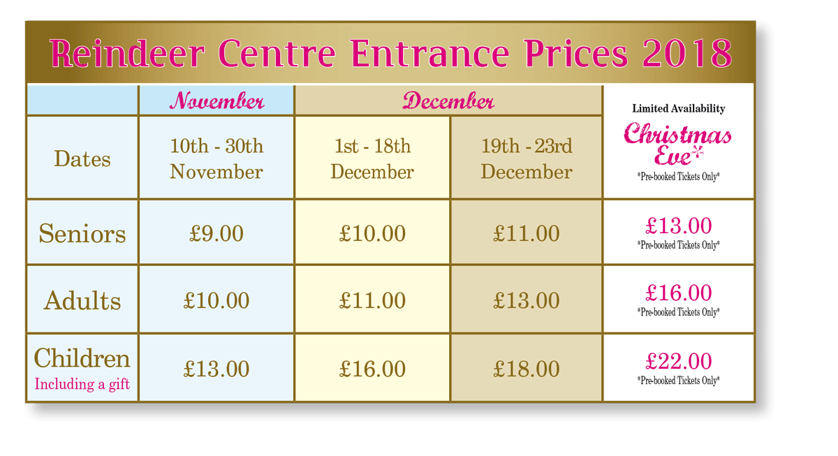 Reindeer Centre Entrace Prices 2017